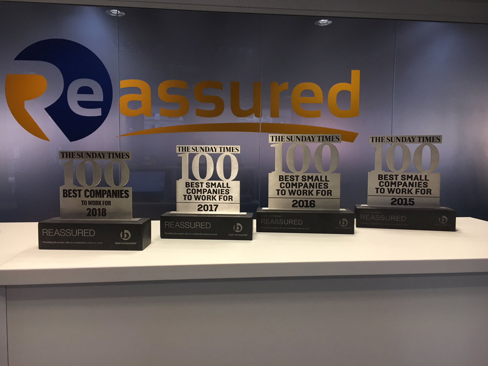 Awards won by Reassured